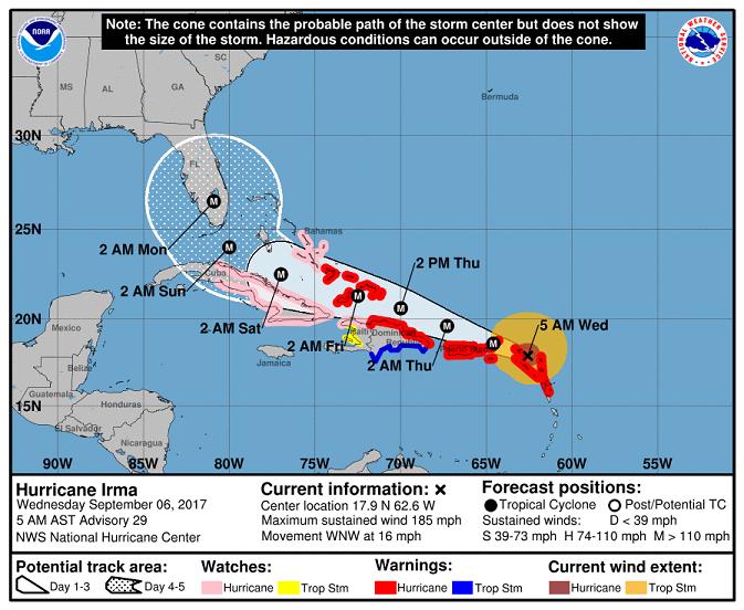 Trajectória prevista para o Irma.
