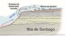 tsunami gigante, há cerca de 73000 anos