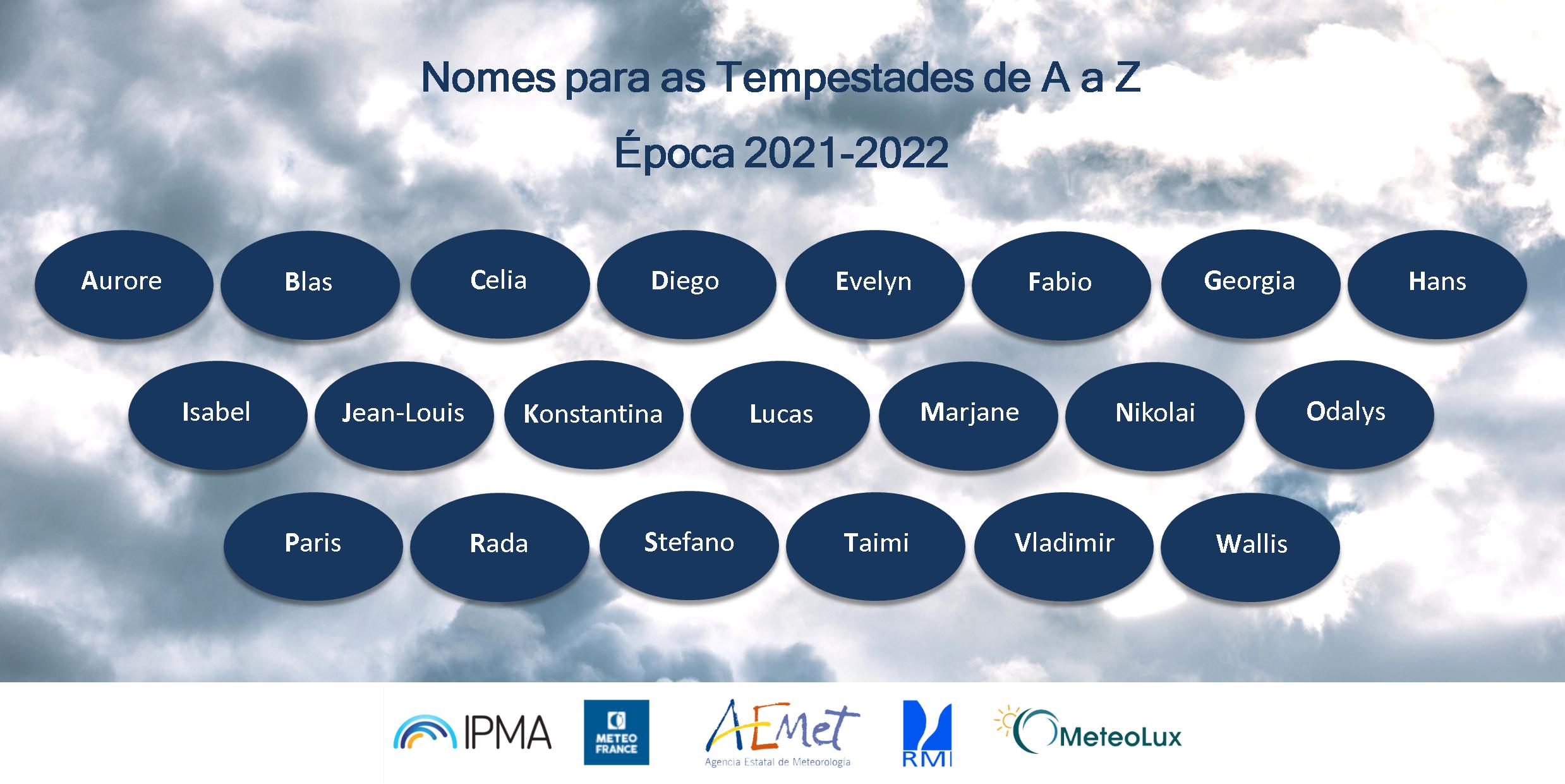 Nomes_tempestades_logos.png